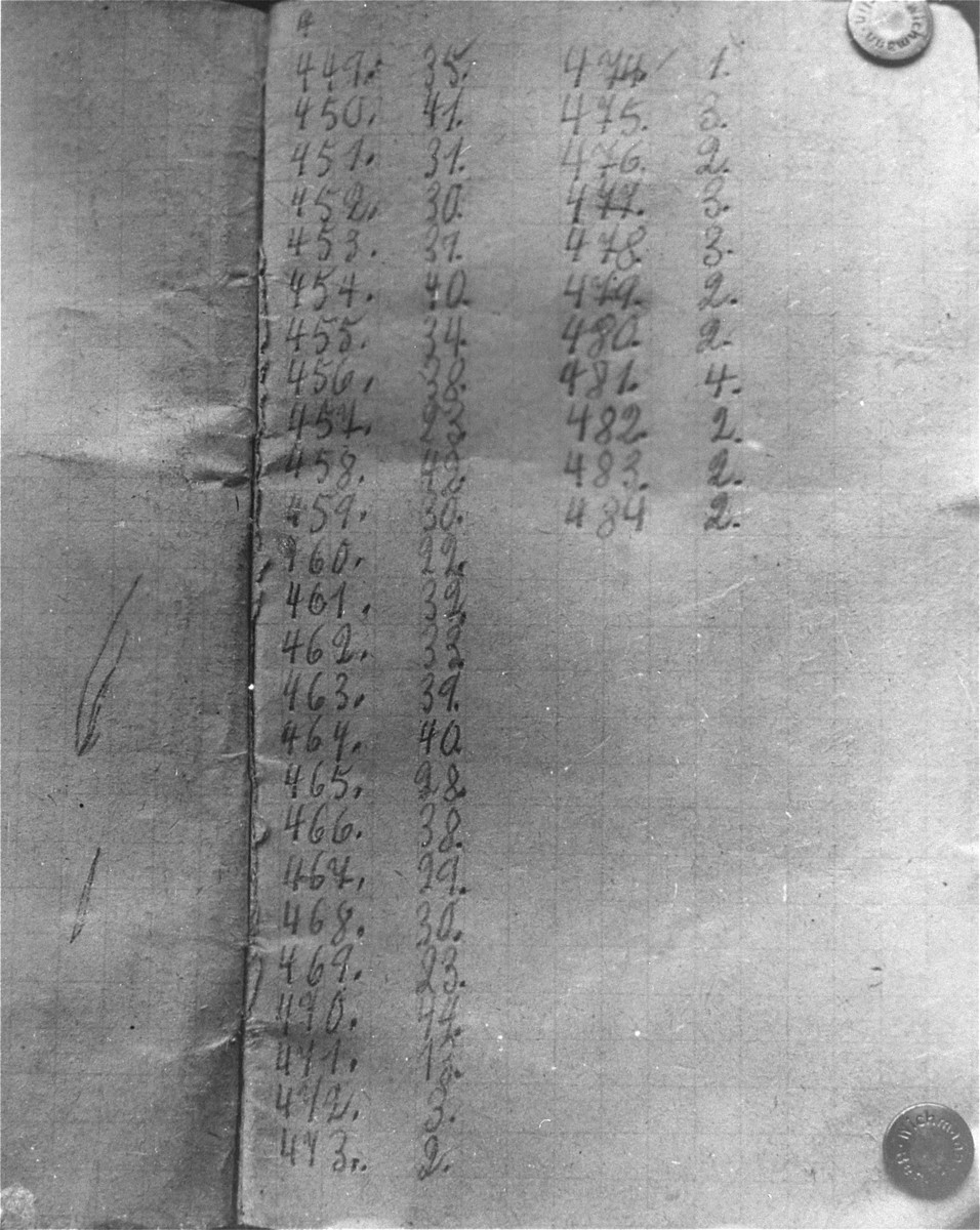 Pages from a death register found at the Hadamar Institute.    The photograph was taken by an American military photographer soon after the liberation.