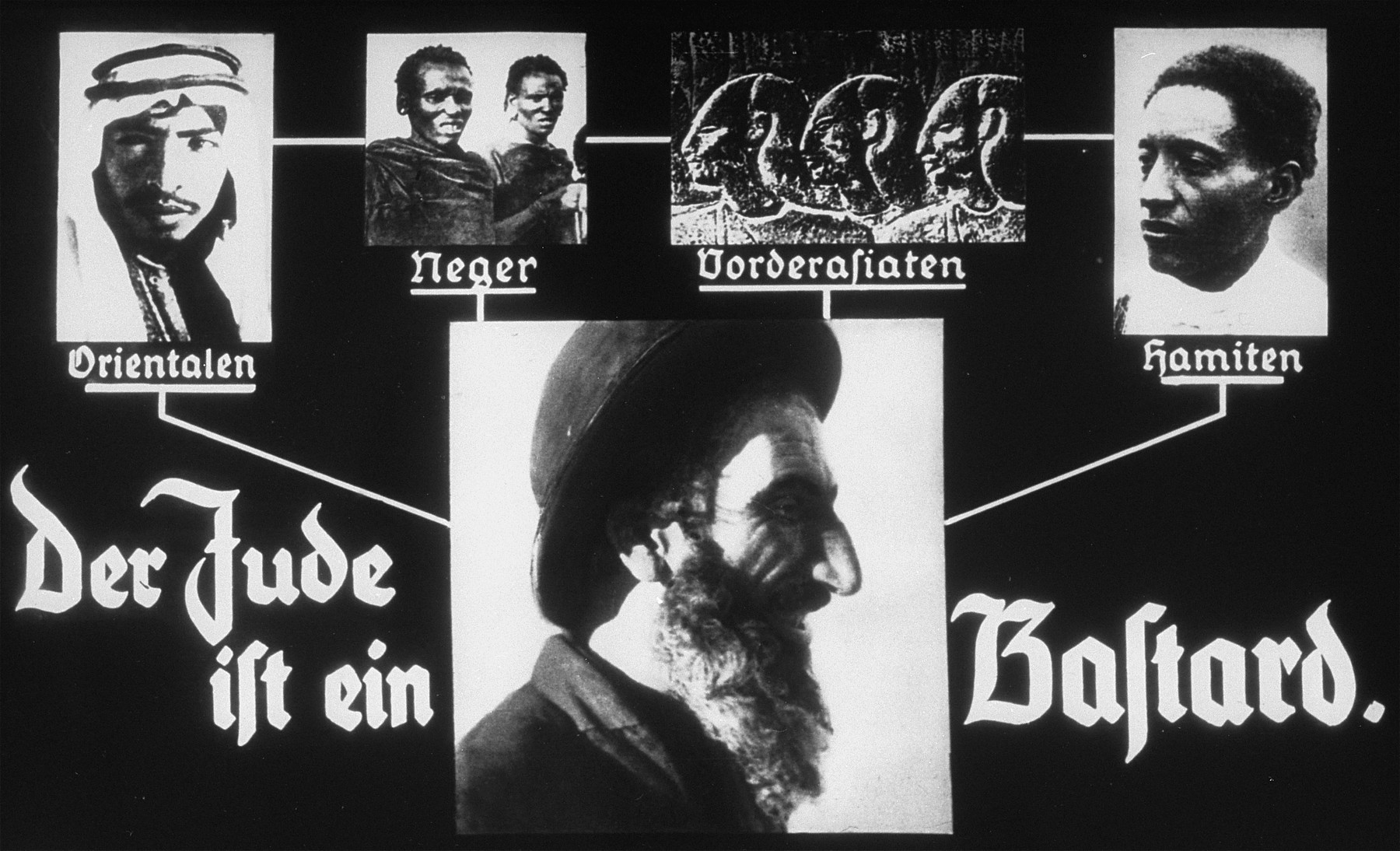 "Propaganda slide depicting Jews as the bastard sons of Asian and negroid racial groups.  The caption reads, ""The Jew is a bastard."""
