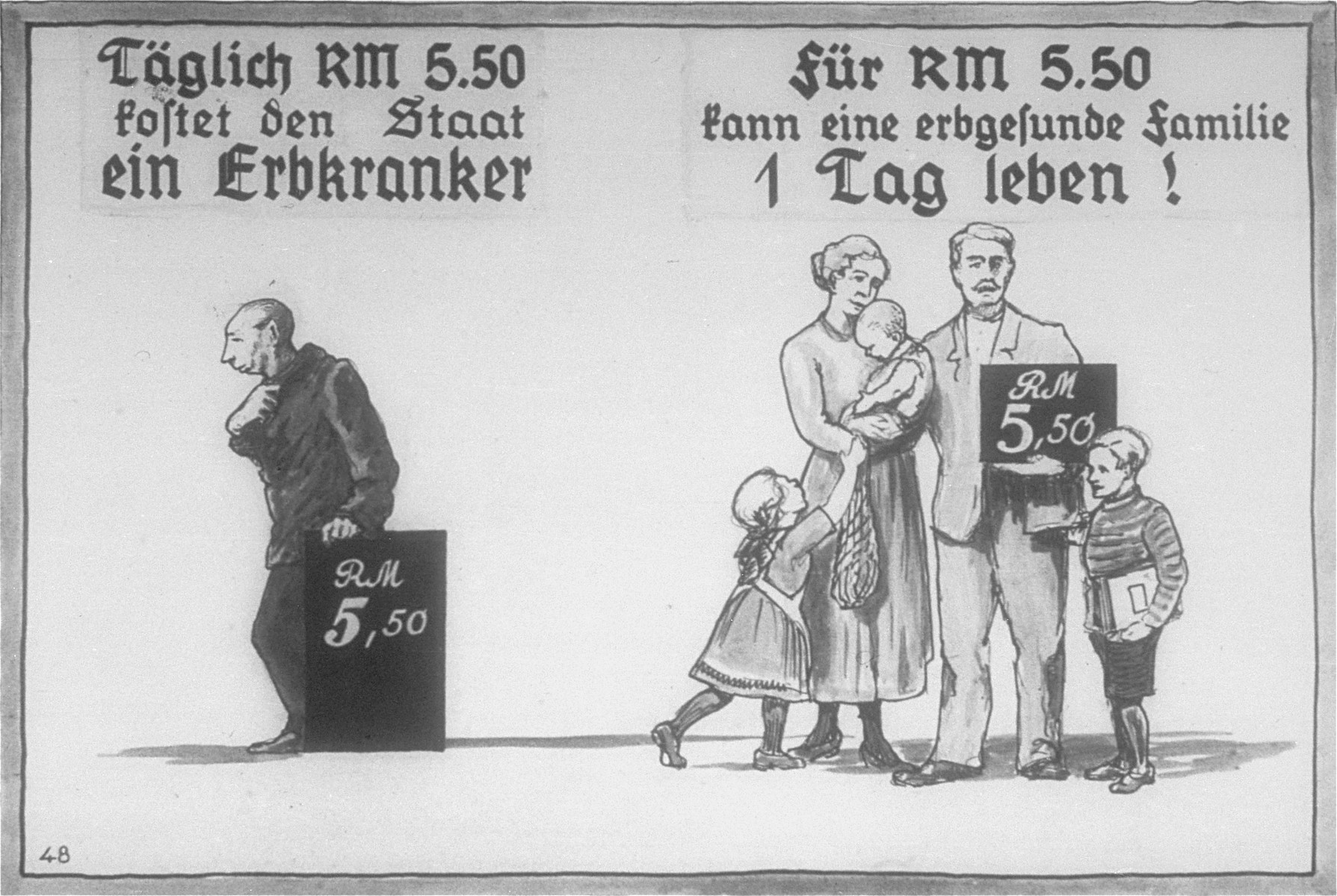 Propaganda slide produced by the Reich Propaganda Office showing the opportunity cost of feeding a person with a hereditary disease.  The illustration shows that an entire family of healthy Germans can live for one day on the same 5.50 Reichsmarks it costs to support one ill person for the same amount of time.