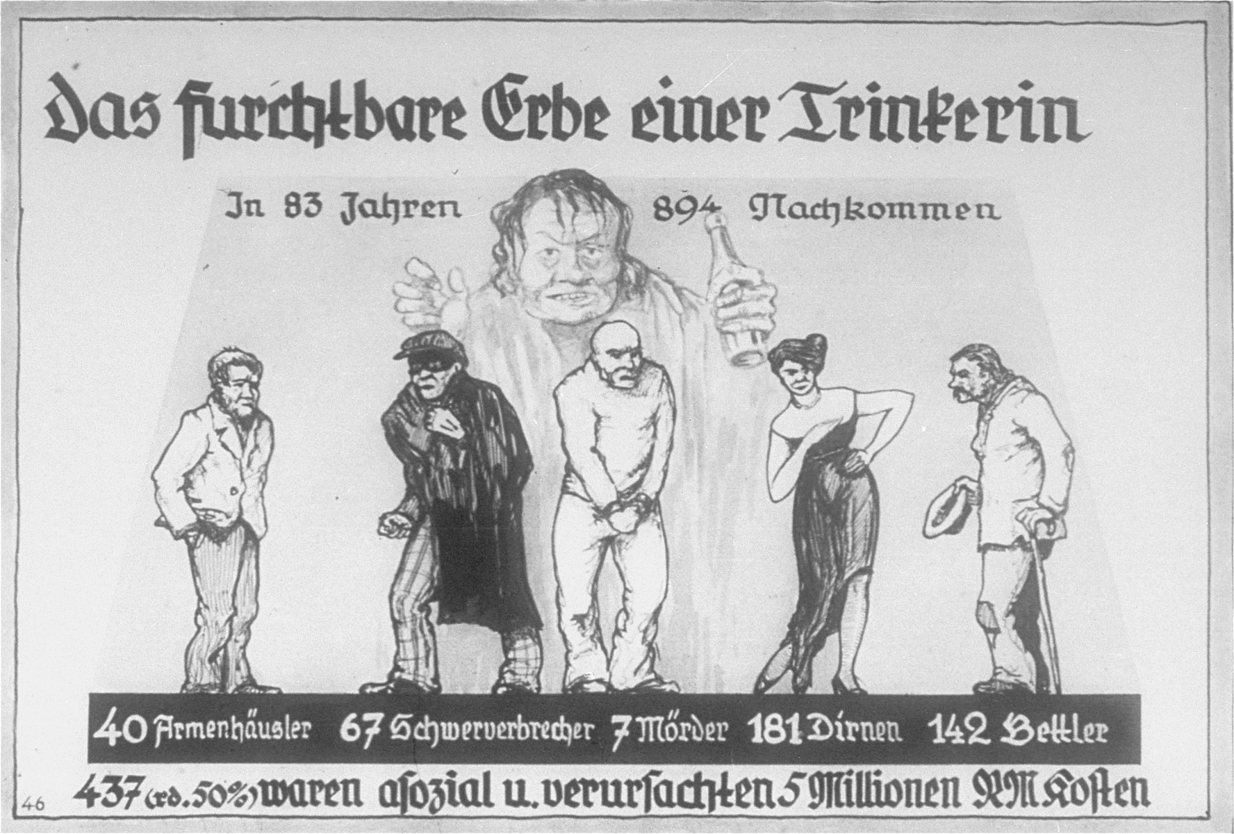 "Propaganda slide produced by the Reich Propaganda Office entitled ""The Fearful Legacy of an Alcoholic.""    According to the chart, an alcoholic will have 894 descendants in 83 years and of these 40 will live in extreme poverty, 67 will be hardened criminals, 7 will be murderers, 181 will turn to prostitution, and 142 will be beggars.  Altogether, these ""asocials"" and their activities will cost 5 million RM."