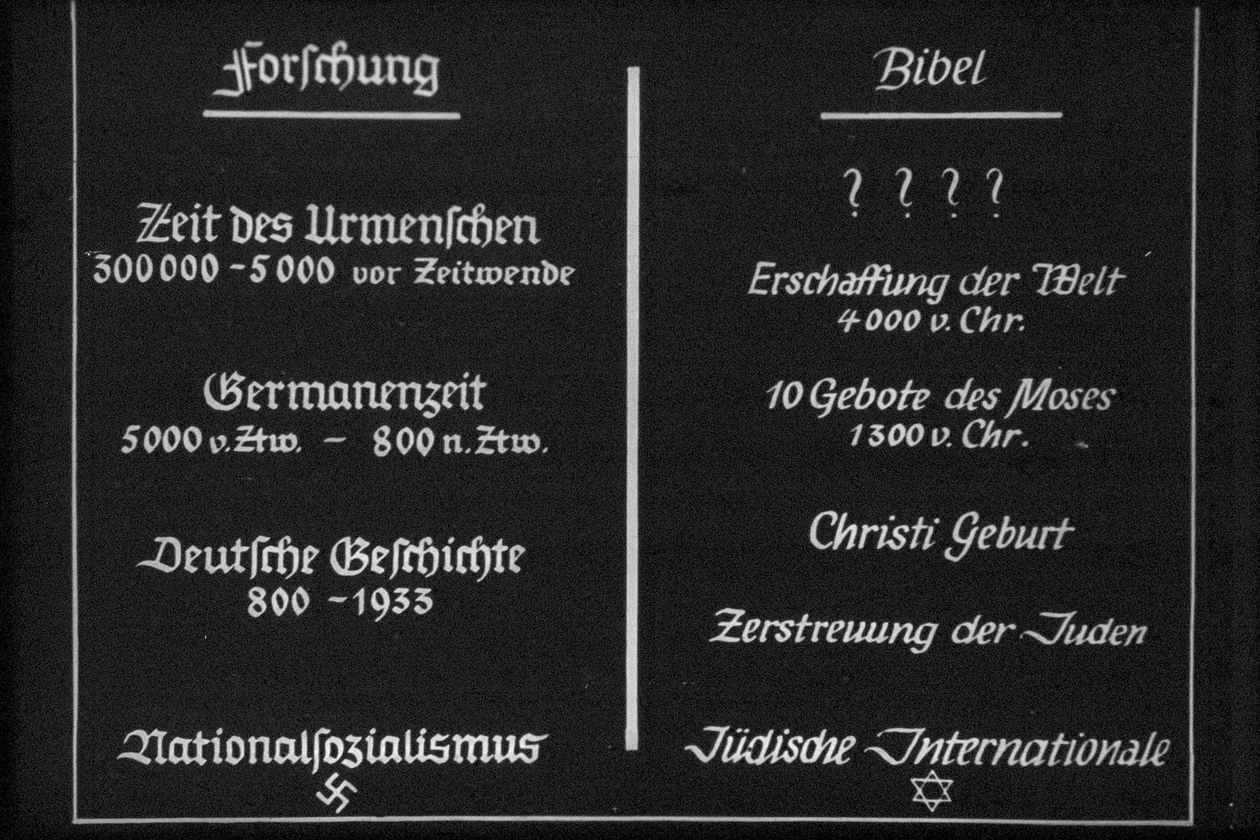 "5th Nazi propaganda slide for a Hitler Youth educational presentation entitled ""5000 years of German Culture.""  Forschung (research) Zeit der Urmenschen (time of prehistoric man) Germanenzeit (time of German) Deutsche Geschichte Bibel (bible) Erschaffung der Welt (world creation) 10 Gebote des Moses (10 commandments) Christi  Geburt"