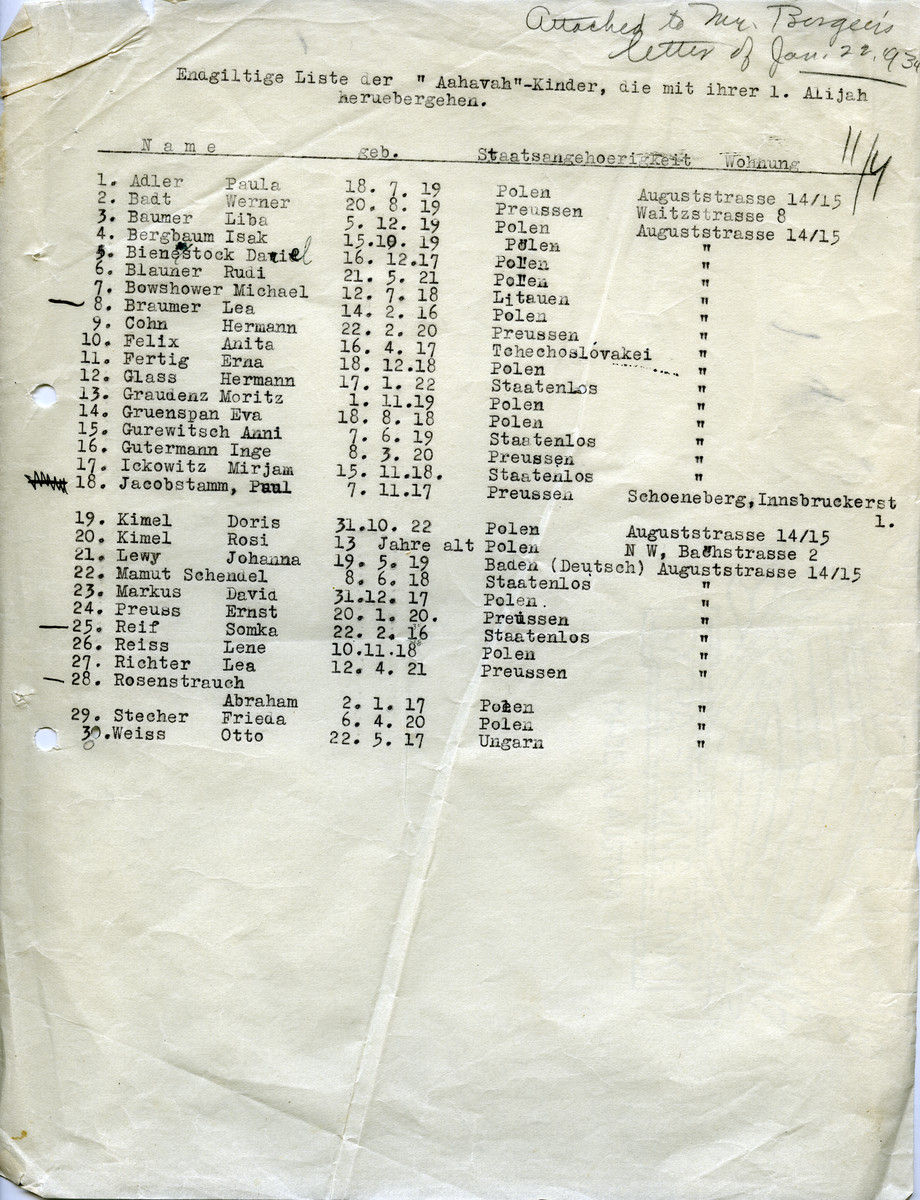 One of the many lists of children to receive travel certificates for their immigration to Palestine, sent to Henrietta Szold by Beate Berger, Director of the Beith Ahawah Children's Home.