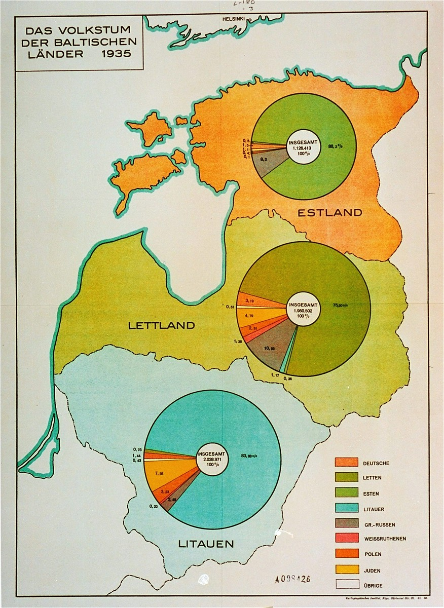 A chart prepared by Dr. Franz Walter Stahlecker, the first commander of Einsatzgruppe A, describing the ethnic make-up of the Baltic States as of 1935.