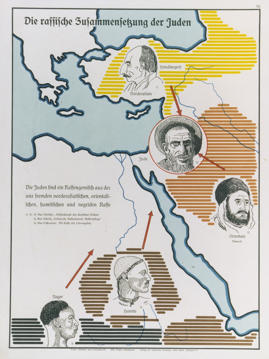 """Eugenics poster entitled """"The racial composition of Jews.""""   The German text reads: """"The Jews are a mixture of alien Near Eastern, oriental, Hamite and Negroid races.""""  This poster is no.55 in a series entitled, """"Erblehre und Rassenkunde"""" (Theory of Inheritance and Racial Hygiene), published by the Verlag für nationale Literatur (Publisher for National Literature), Stuttgart."""
