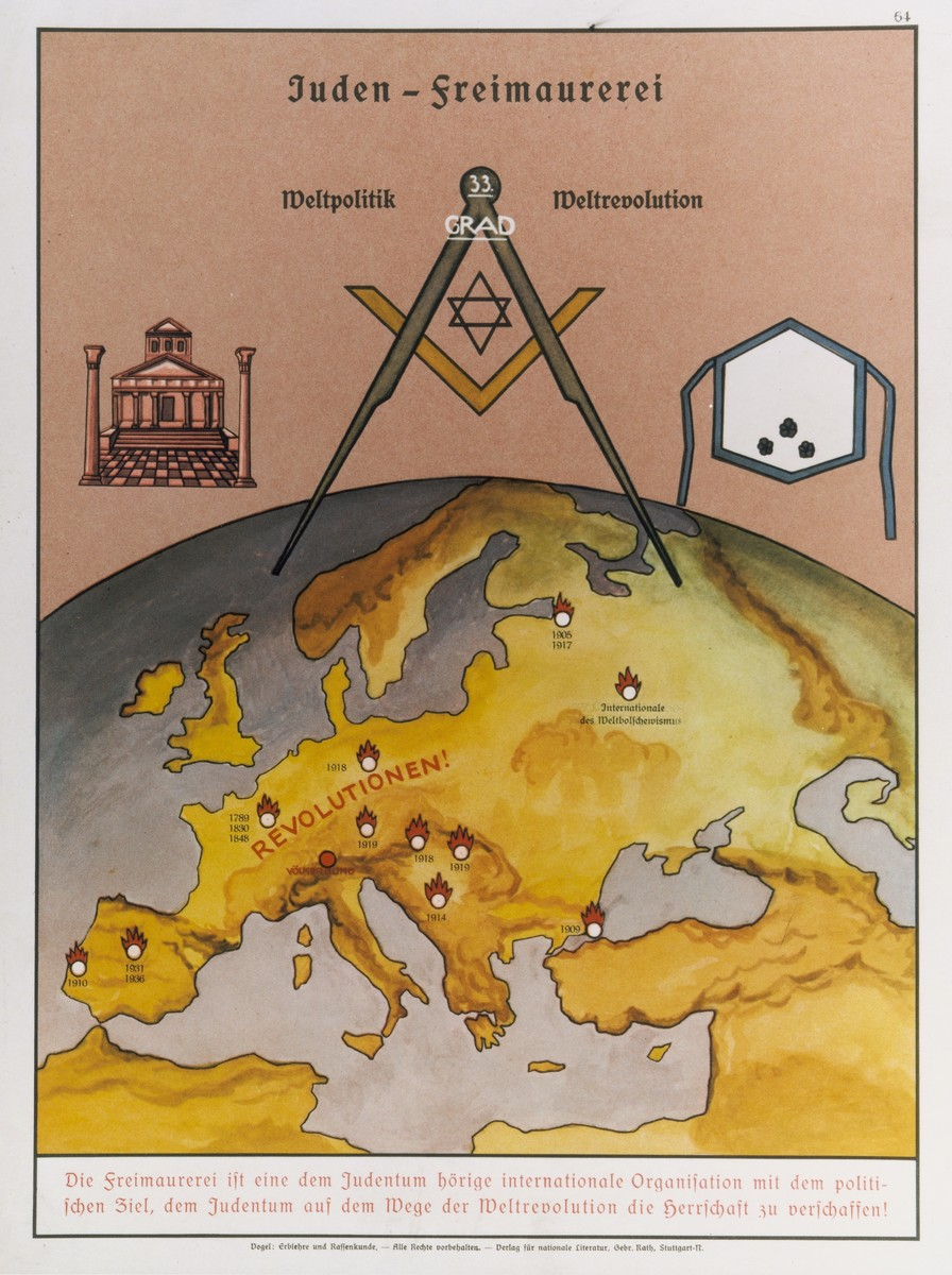 """Eugenics poster entitled """"The relationship between Jews and Freemasons.""""   The text at the top reads: """"World politics  World revolution.""""  The text at the bottom reads, """"Freemasonry is an international organization beholden to Jewry with the political goal of establishing Jewish domination through world-wide revolution.""""  The map, decorated with Masonic symbols (temple, square, and apron), shows where revolutions took place in Europe from the French Revolution in 1789 through the German Revolution in 1919.    This poster is no.64 in a series entitled, """"Erblehre und Rassenkunde"""" (Theory of Inheritance and Racial Hygiene), published by the Verlag für nationale Literatur (Publisher for National Literature), Stuttgart."""