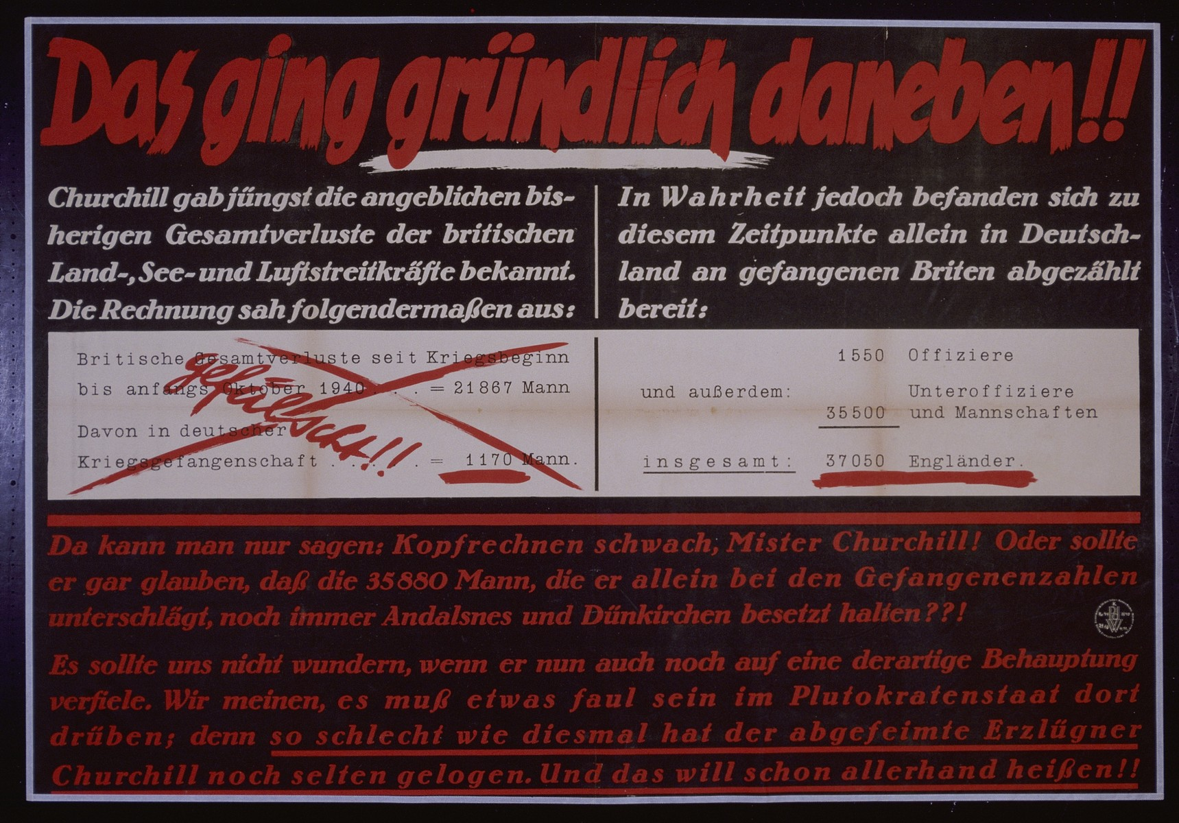 "Nazi propaganda poster entitled, ""Das ging grundlich daneben,"" issued by the ""Parole der Woche,"" a wall newspaper (Wandzeitung) published by the National Socialist Party propaganda office in Munich."