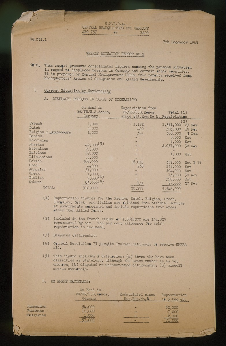 Weekly Situation Report no.9 listing DPs in the zone of Allied occupation and figures of those repatriated.