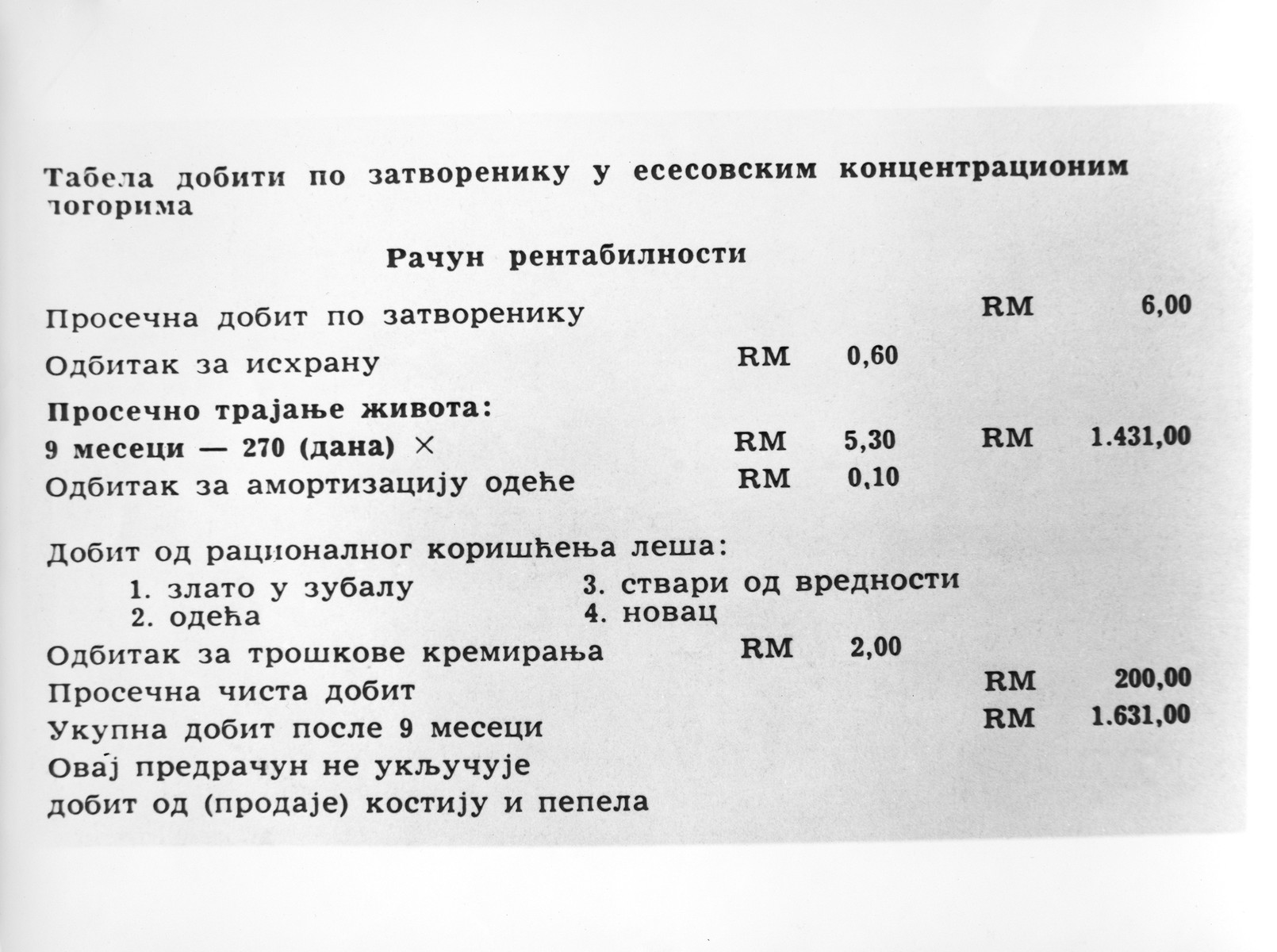 """Table estimating the cost and value of SS concentration camp inmates.  The table includes the following categories:  (1) approximate worth of each inmate:  6 RM;  (2) cost of food:  .60 RM;  (3) approximate life expectancy (9 months or 270 days):      5.30 RM/ 1,431 RM;                (4) cost of clothing:  .10 RM;  (5) value of the prisoners' corpses:       (a) gold and teeth;       (b) clothing;       (c) valuables;       (d) money (6) Cost of cremation:  2 RM (7) Recurring value:  200 RM (8) Total value after 9 months:  1,631 RM The table concludes with the note: """"This estimate does not include value from the sale of bones and dust."""""""