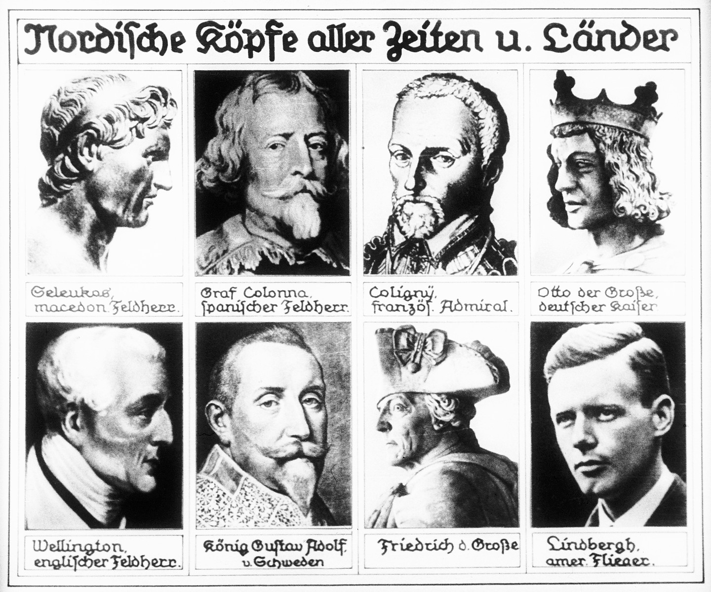 "Propaganda slide entitled ""Nordic heads [faces] from all periods and countries."""