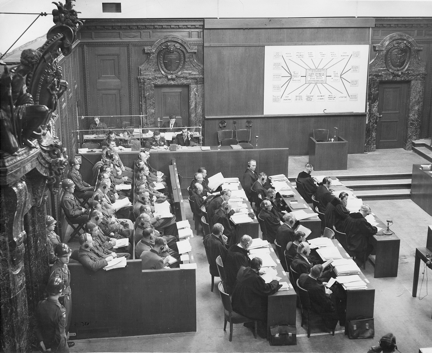 The defendants (left), their lawyers (center), the Military Tribunal I (right), and the prosecution (bottom), listen to the proceedings at a session of the Medical Case (Doctors') Trial in Nuremberg.  An evidentiary chart hangs on the wall.