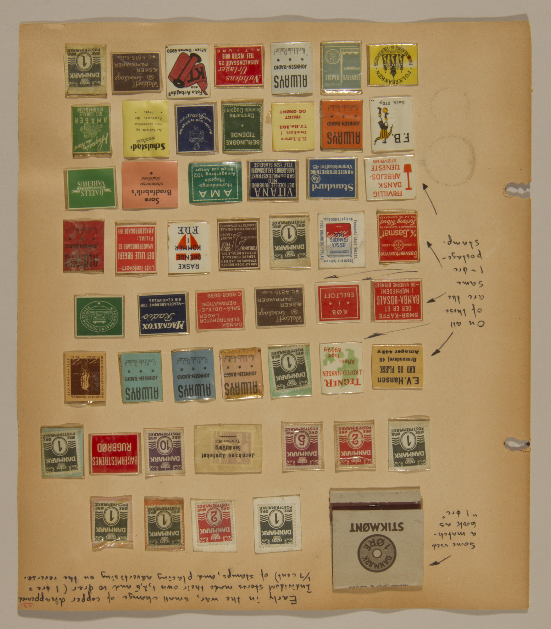 Page from volume three of a set of scrapbooks compiled by Bjorn Sibbern, a Danish policeman and resistance member, documenting the German occupation of Denmark.  This page contains stamps used instead of copper coins.