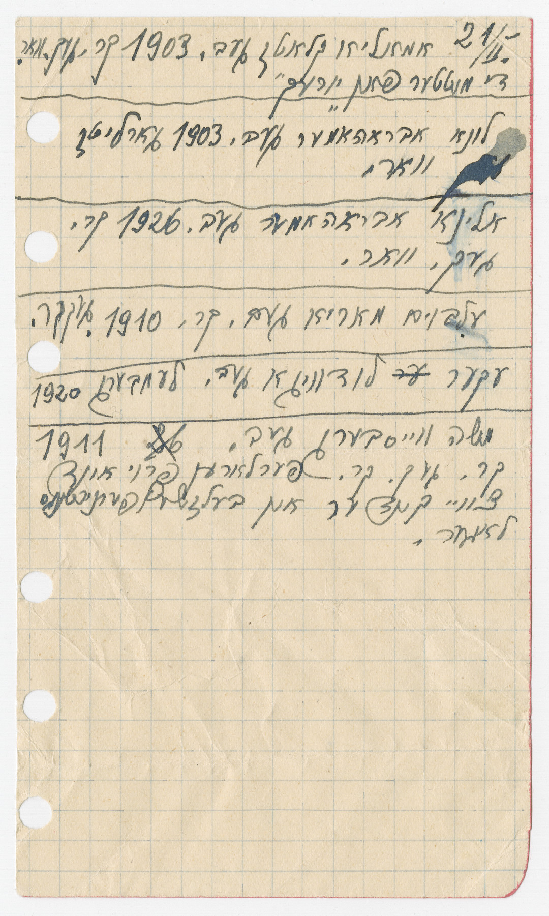 Handwritten list of names of Jews Ben Zion Kalb arranged to smuggle into Slovakia from Poland.